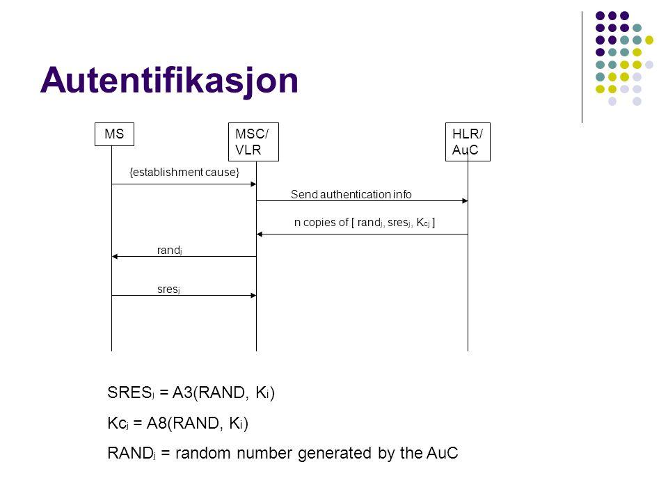 MSMSC/ VLR HLR/ AuC {establishment cause} Send authentication info n copies of [ rand j, sres j, K cj ] rand j sres j SRES j = A3(RAND, K i ) Kc j = A