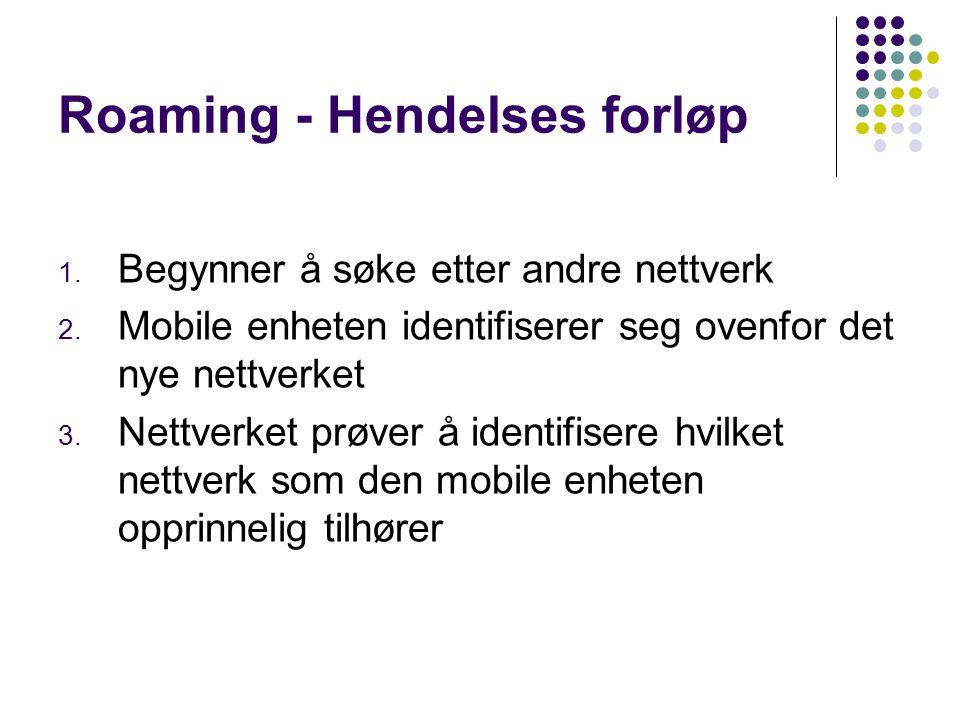 Roaming - Hendelses forløp 1. Begynner å søke etter andre nettverk 2.