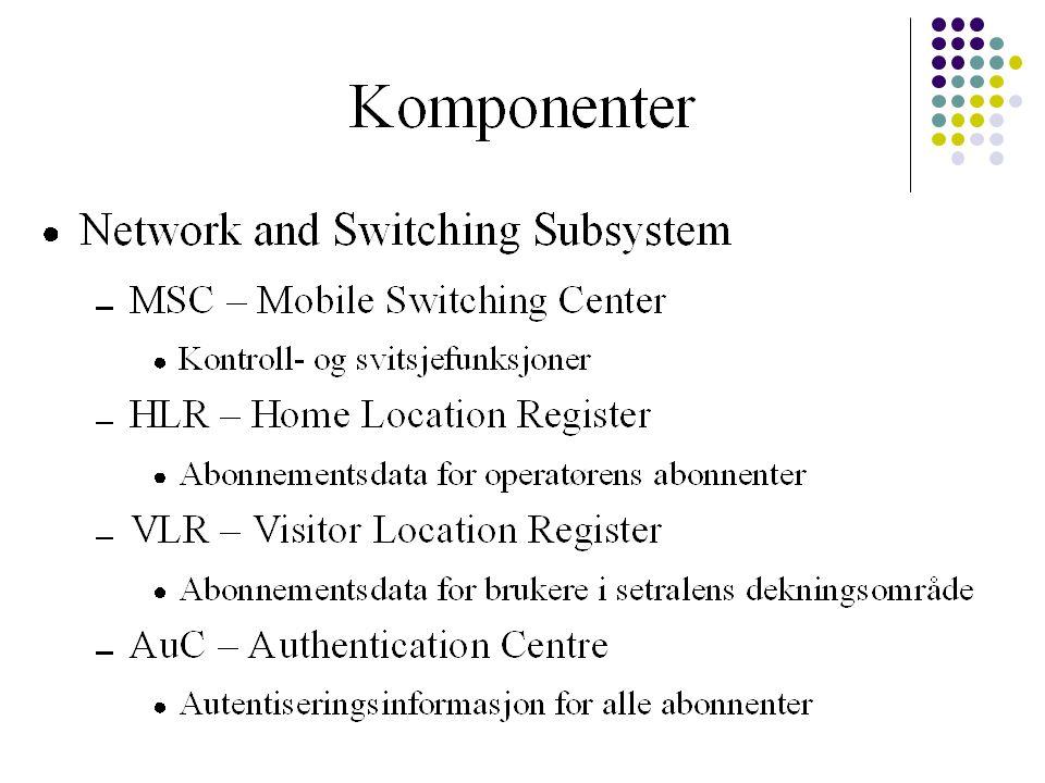 Identifisering  IMSI er bygget opp av  3 digit Mobile Country Code (MCC)  Identifiserer landet  2 digit Mobile Network Code (MNC)  Identifiserer GSM nettet innenfor et land  MSIN  Identifiserer abonneneten i nettet.