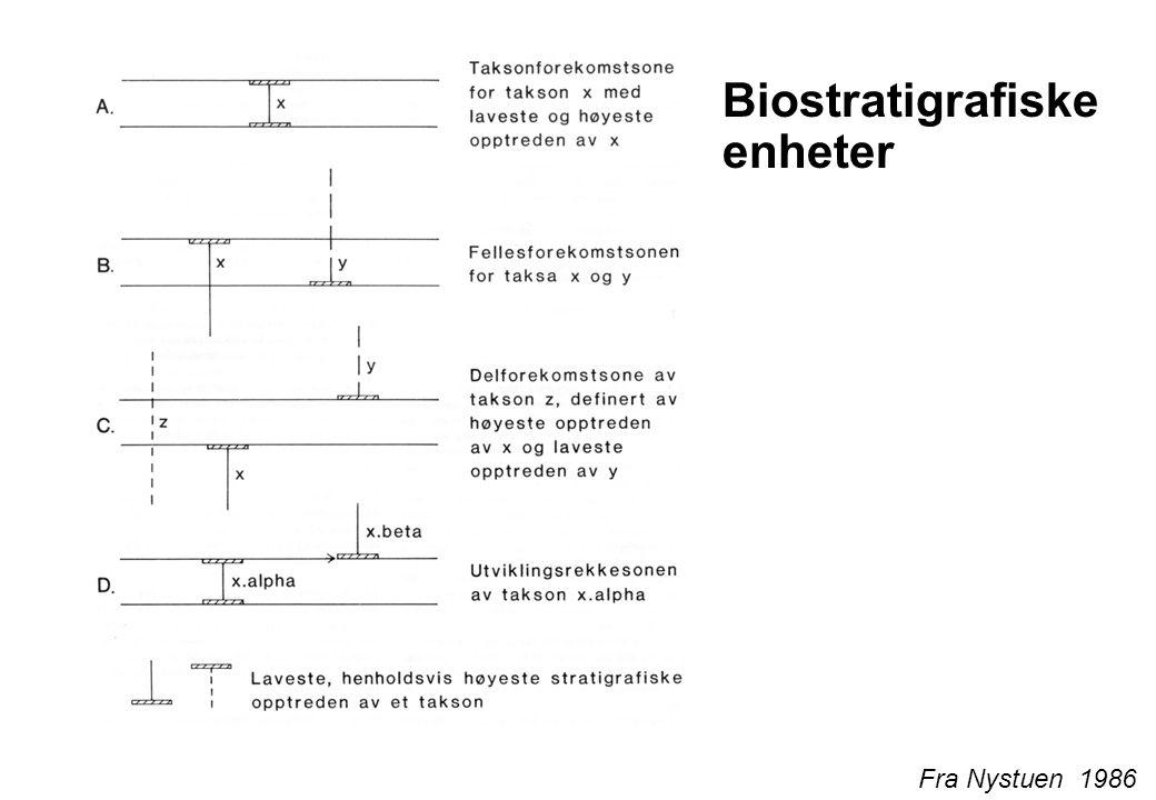 Biosoner Fra Nystuen 1986 Kenosone = karakteriseres av spesiell kvantitative relasjoner mellom ulike taxa