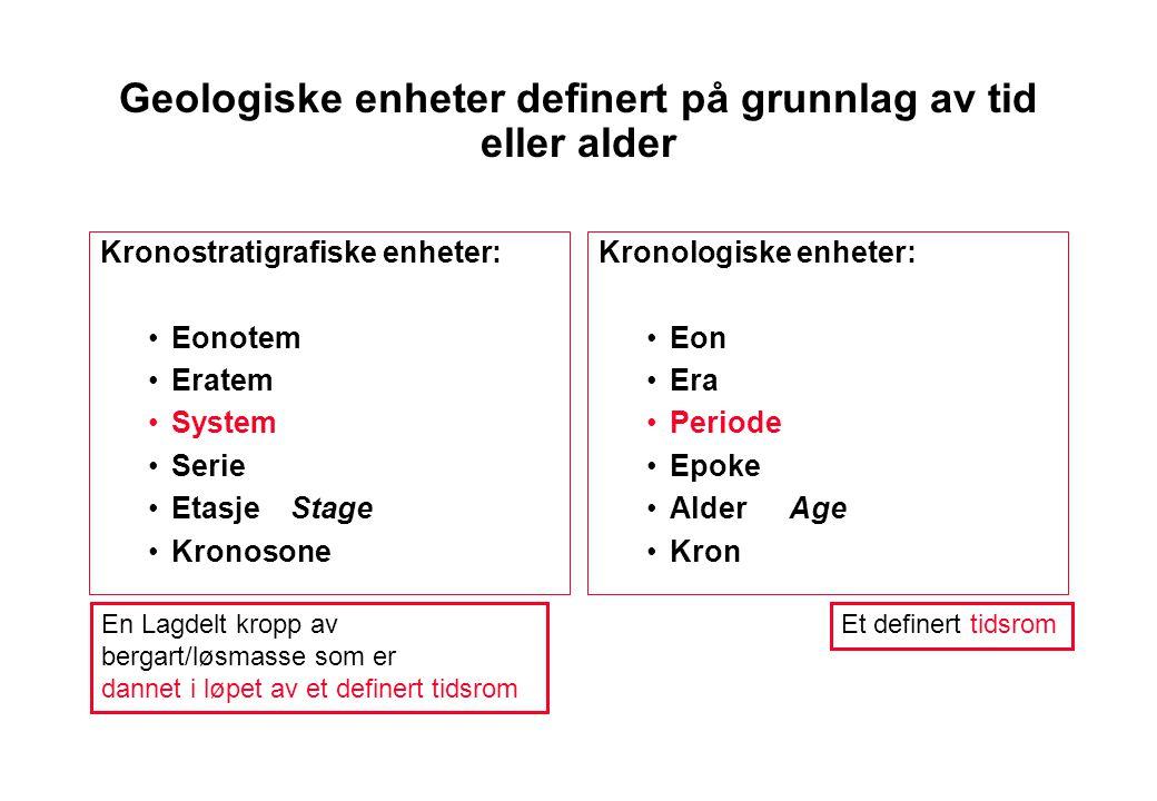 Terminologi Bergart Øvre (Upper) Midtre (Middle) Undre (Lower) Tid Sein (Late) Midtre (Middle) Tidlig (Early)