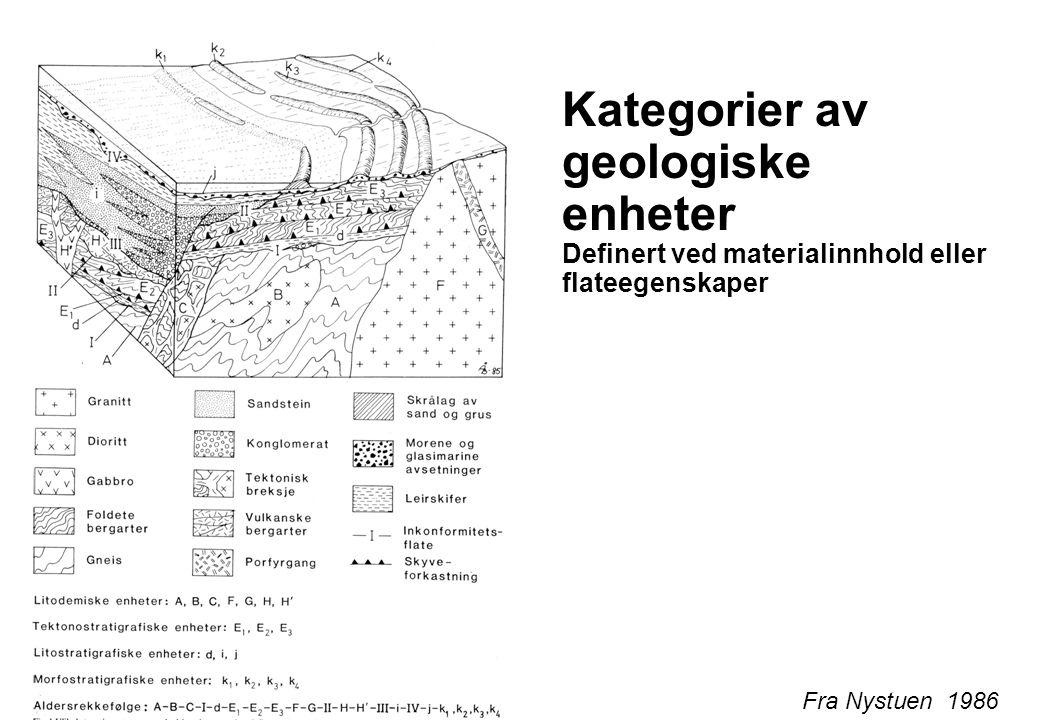 Kategorier av geologiske enheter Definert ved materialinnhold eller flateegenskaper Fra Nystuen 1986