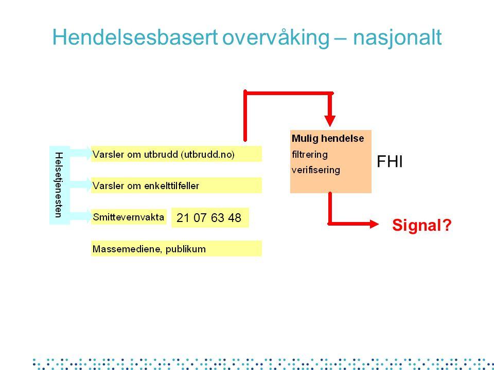 Hendelsesbasert overvåking – nasjonalt FHI 21 07 63 48 Signal