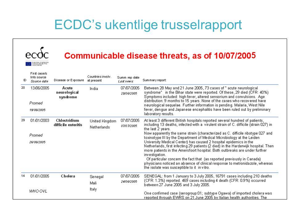 ECDC's ukentlige trusselrapport 5