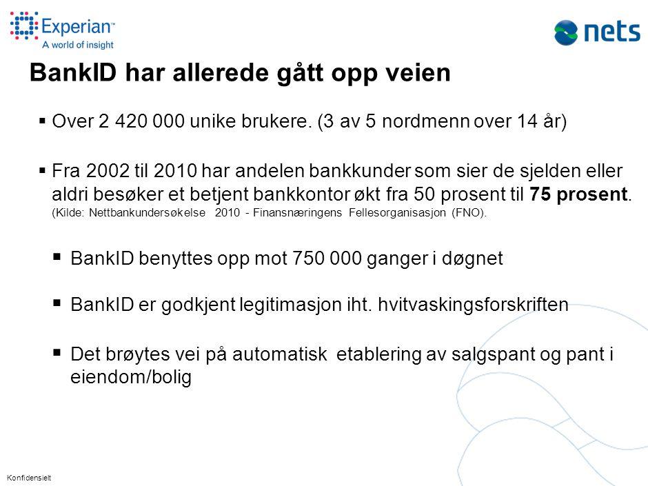 Konfidensielt  Over 2 420 000 unike brukere. (3 av 5 nordmenn over 14 år)  Fra 2002 til 2010 har andelen bankkunder som sier de sjelden eller aldri