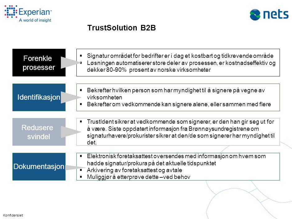 Konfidensielt TrustSolution B2B Forenkle prosesser  Signatur området for bedrifter er i dag et kostbart og tidkrevende område  Løsningen automatiser