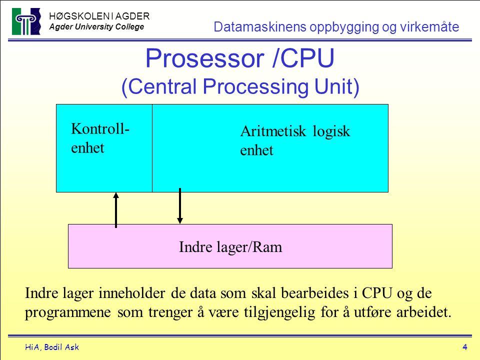 HØGSKOLEN I AGDER Agder University College HiA, Bodil Ask4 Datamaskinens oppbygging og virkemåte Prosessor /CPU (Central Processing Unit) Kontroll- en