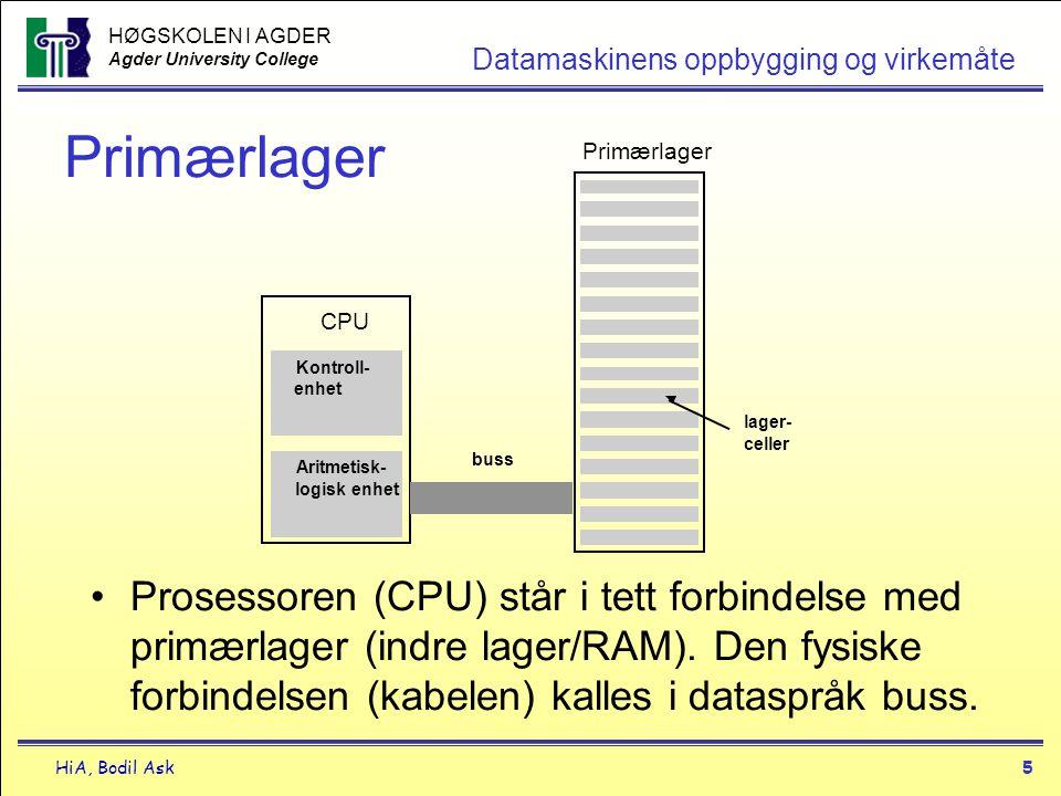 HØGSKOLEN I AGDER Agder University College HiA, Bodil Ask5 Datamaskinens oppbygging og virkemåte Primærlager CPU Kontroll- enhet Aritmetisk- logisk en