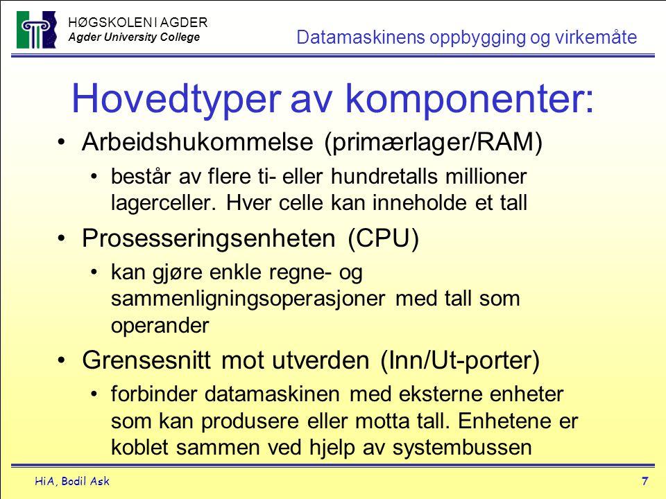 HØGSKOLEN I AGDER Agder University College HiA, Bodil Ask7 Datamaskinens oppbygging og virkemåte Hovedtyper av komponenter: •Arbeidshukommelse (primær