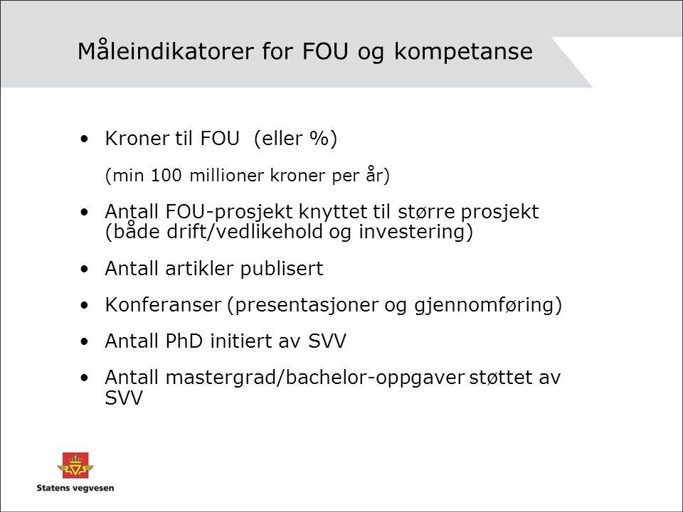 Måleindikatorer for FOU og kompetanse •Kroner til FOU (eller %) (min 100 millioner kroner per år) •Antall FOU-prosjekt knyttet til større prosjekt (både drift/vedlikehold og investering) •Antall artikler publisert •Konferanser (presentasjoner og gjennomføring) •Antall PhD initiert av SVV •Antall mastergrad/bachelor-oppgaver støttet av SVV