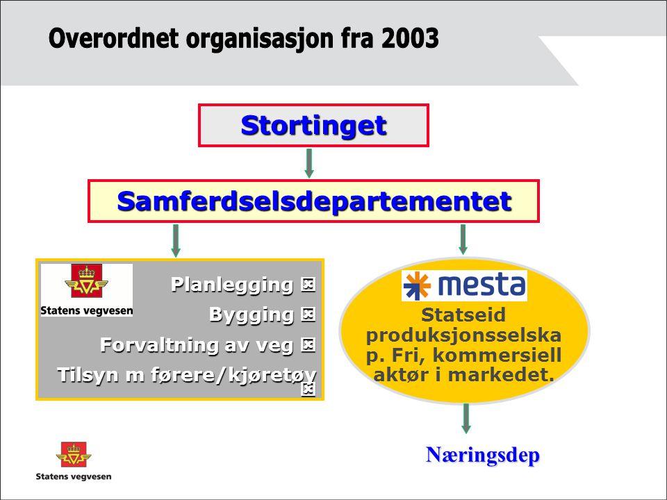 Stortinget Samferdselsdepartementet Planlegging  Bygging  Forvaltning av veg  Tilsyn m førere/kjøretøy  Statseid produksjonsselska p.