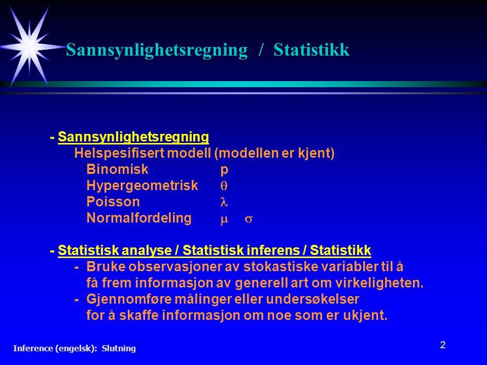 2 Sannsynlighetsregning / Statistikk - Sannsynlighetsregning Helspesifisert modell (modellen er kjent) Binomiskp Hypergeometrisk  Poisson  Normalfor