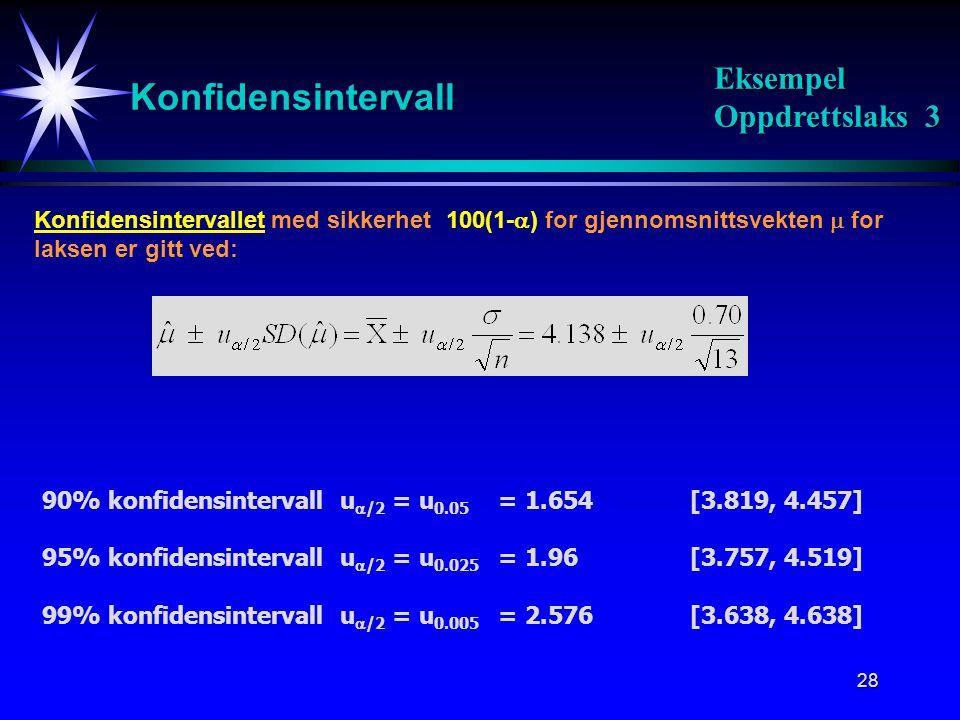 28 Konfidensintervall Konfidensintervallet med sikkerhet 100(1-  ) for gjennomsnittsvekten  for laksen er gitt ved: 90% konfidensintervall u  /2 = u 0.05 = 1.654[3.819, 4.457] 95% konfidensintervall u  /2 = u 0.025 = 1.96[3.757, 4.519] 99% konfidensintervall u  /2 = u 0.005 = 2.576[3.638, 4.638] Eksempel Oppdrettslaks 3