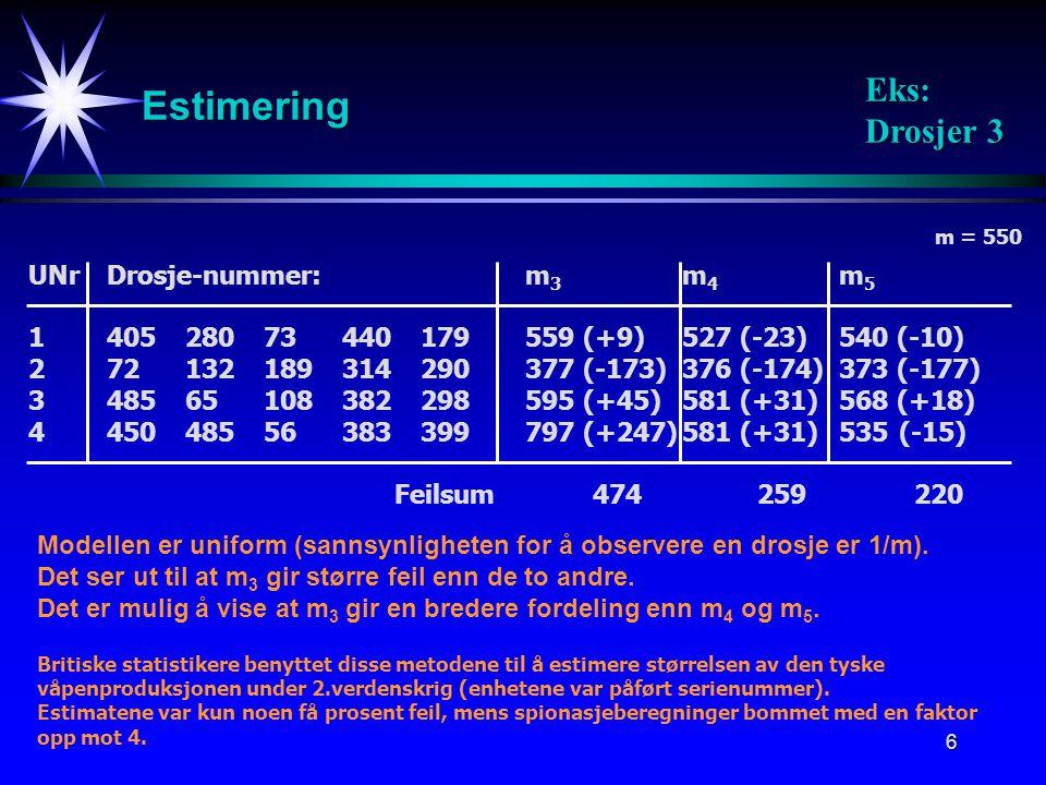 6 Estimering UNrDrosje-nummer:m 3 m 4 m 5 140528073440179559 (+9)527 (-23)540 (-10) 272132189314290377 (-173)376 (-174)373 (-177) 348565108382298595 (+45)581 (+31)568 (+18) 445048556383399797 (+247)581 (+31)535 (-15) Feilsum 474 259 220 Modellen er uniform (sannsynligheten for å observere en drosje er 1/m).