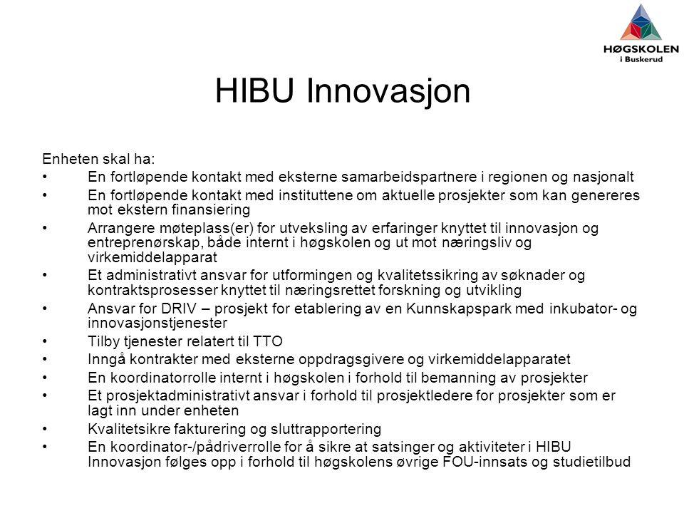 HIBU Innovasjon Enheten skal ha: •En fortløpende kontakt med eksterne samarbeidspartnere i regionen og nasjonalt •En fortløpende kontakt med instituttene om aktuelle prosjekter som kan genereres mot ekstern finansiering •Arrangere møteplass(er) for utveksling av erfaringer knyttet til innovasjon og entreprenørskap, både internt i høgskolen og ut mot næringsliv og virkemiddelapparat •Et administrativt ansvar for utformingen og kvalitetssikring av søknader og kontraktsprosesser knyttet til næringsrettet forskning og utvikling •Ansvar for DRIV – prosjekt for etablering av en Kunnskapspark med inkubator- og innovasjonstjenester •Tilby tjenester relatert til TTO •Inngå kontrakter med eksterne oppdragsgivere og virkemiddelapparatet •En koordinatorrolle internt i høgskolen i forhold til bemanning av prosjekter •Et prosjektadministrativt ansvar i forhold til prosjektledere for prosjekter som er lagt inn under enheten •Kvalitetsikre fakturering og sluttrapportering •En koordinator-/pådriverrolle for å sikre at satsinger og aktiviteter i HIBU Innovasjon følges opp i forhold til høgskolens øvrige FOU-innsats og studietilbud