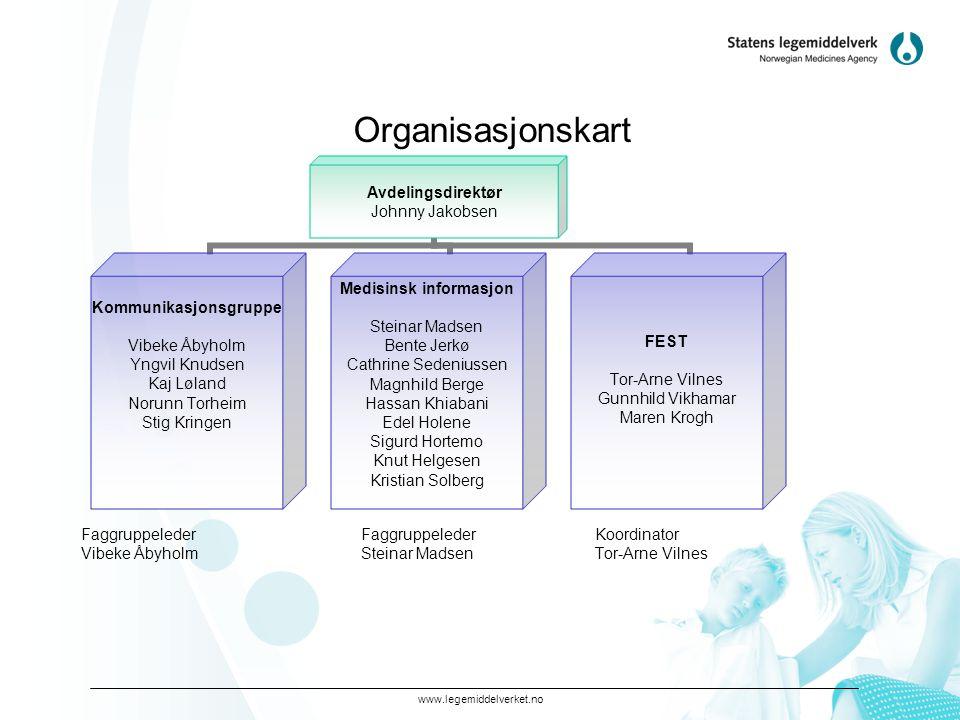 www.legemiddelverket.no Organisasjonskart Faggruppeleder Steinar Madsen Koordinator Tor-Arne Vilnes Faggruppeleder Vibeke Åbyholm