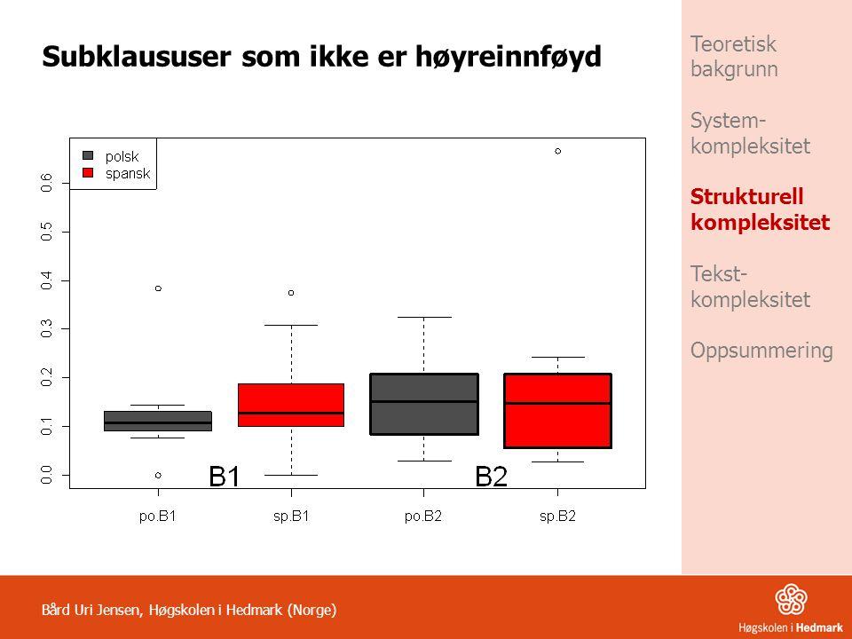Bård Uri Jensen, Høgskolen i Hedmark (Norge) Teoretisk bakgrunn System- kompleksitet Strukturell kompleksitet Tekst- kompleksitet Oppsummering Subklau