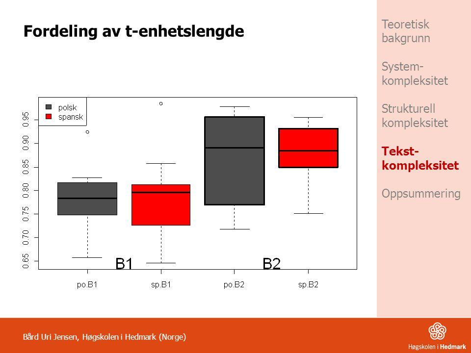 Bård Uri Jensen, Høgskolen i Hedmark (Norge) Teoretisk bakgrunn System- kompleksitet Strukturell kompleksitet Tekst- kompleksitet Oppsummering Fordeli