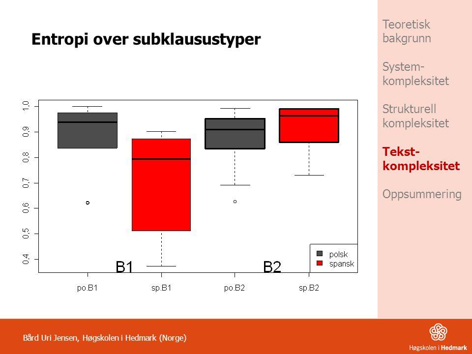 Bård Uri Jensen, Høgskolen i Hedmark (Norge) Teoretisk bakgrunn System- kompleksitet Strukturell kompleksitet Tekst- kompleksitet Oppsummering Entropi