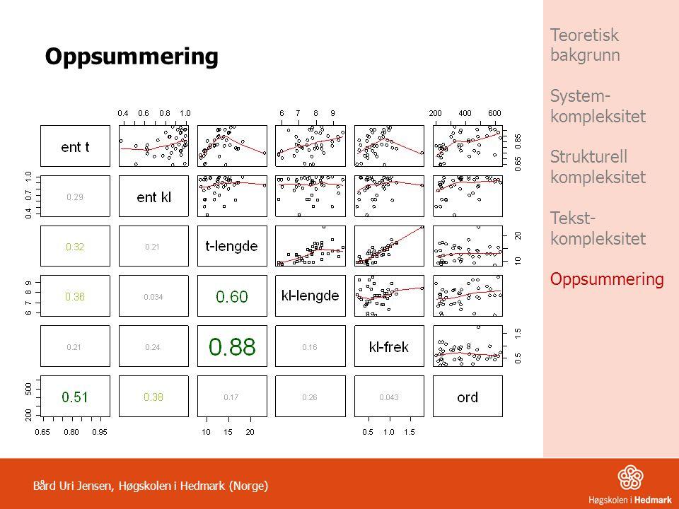 Bård Uri Jensen, Høgskolen i Hedmark (Norge) Teoretisk bakgrunn System- kompleksitet Strukturell kompleksitet Tekst- kompleksitet Oppsummering Oppsumm