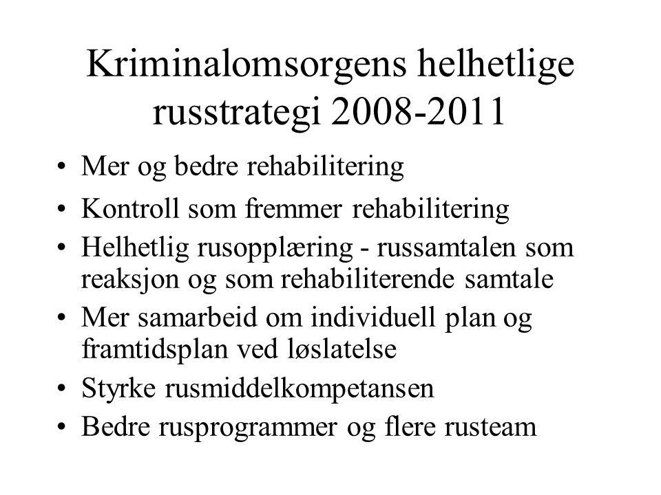 Kriminalomsorgens helhetlige russtrategi 2008-2011 •Mer og bedre rehabilitering •Kontroll som fremmer rehabilitering •Helhetlig rusopplæring - russamt