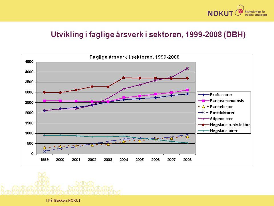 | Pål Bakken, NOKUT Utvikling i faglige årsverk i sektoren, 1999-2008 (DBH)