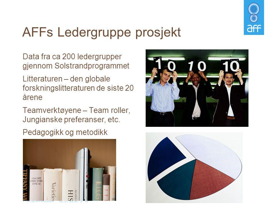 PRESENTASJON 02.07.2014s. 10 AFFs Ledergruppe prosjekt Data fra ca 200 ledergrupper gjennom Solstrandprogrammet Litteraturen – den globale forskningsl