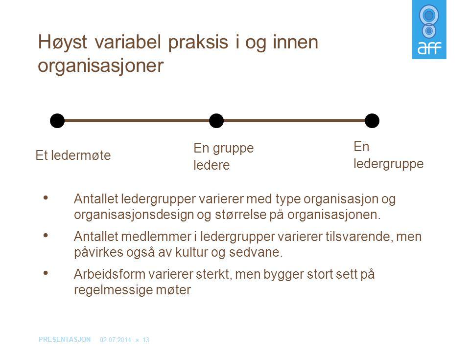 PRESENTASJON 02.07.2014s. 13 Høyst variabel praksis i og innen organisasjoner Et ledermøte En gruppe ledere En ledergruppe • Antallet ledergrupper var