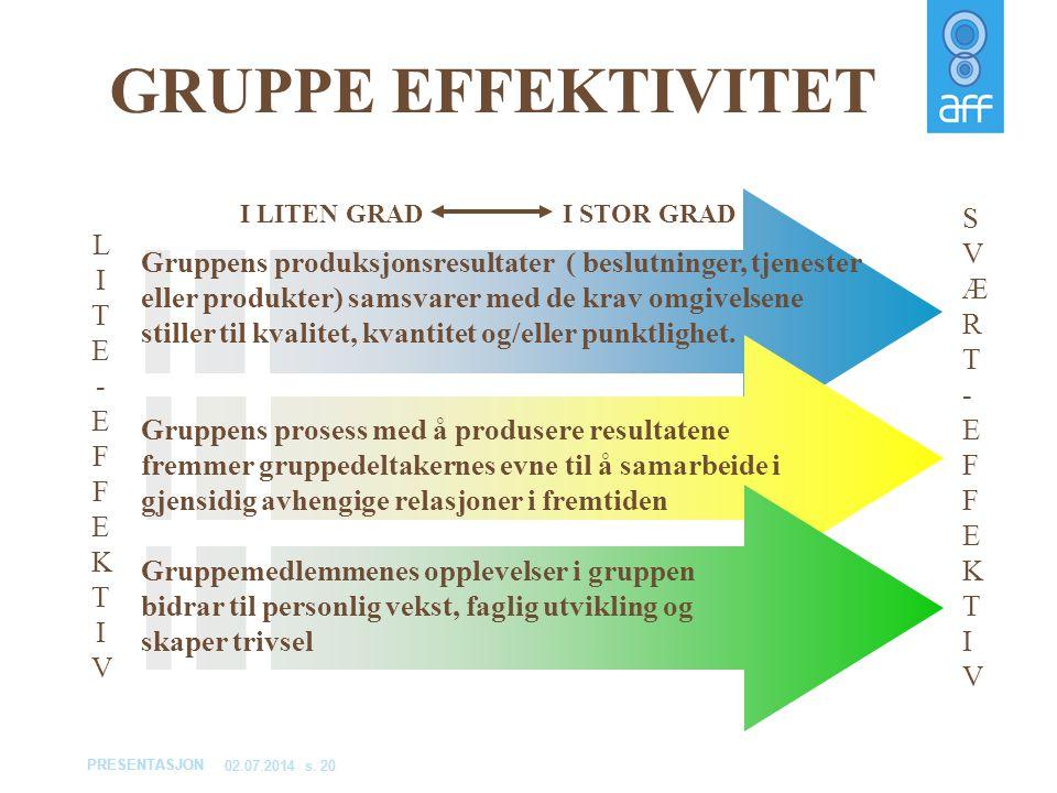 PRESENTASJON 02.07.2014s. 20 Gruppens produksjonsresultater ( beslutninger, tjenester eller produkter) samsvarer med de krav omgivelsene stiller til k