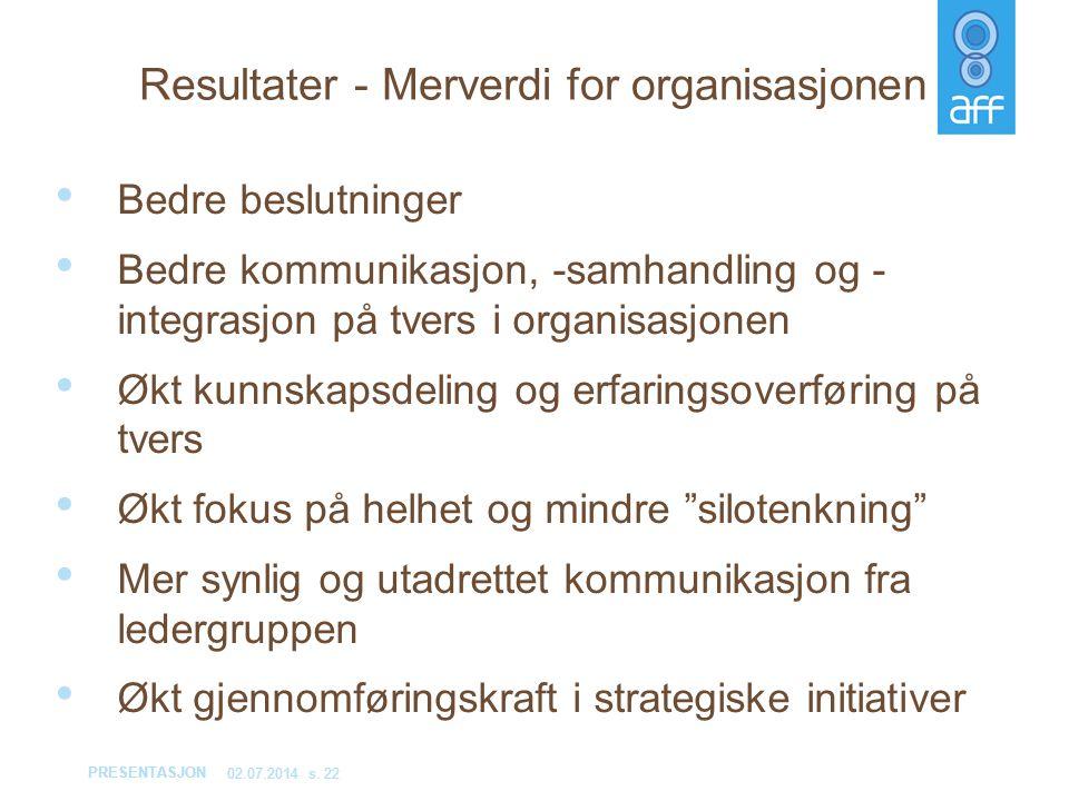 PRESENTASJON 02.07.2014s. 22 Resultater - Merverdi for organisasjonen • Bedre beslutninger • Bedre kommunikasjon, -samhandling og - integrasjon på tve