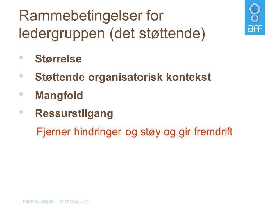 PRESENTASJON 02.07.2014s. 29 Rammebetingelser for ledergruppen (det støttende) • Størrelse • Støttende organisatorisk kontekst • Mangfold • Ressurstil