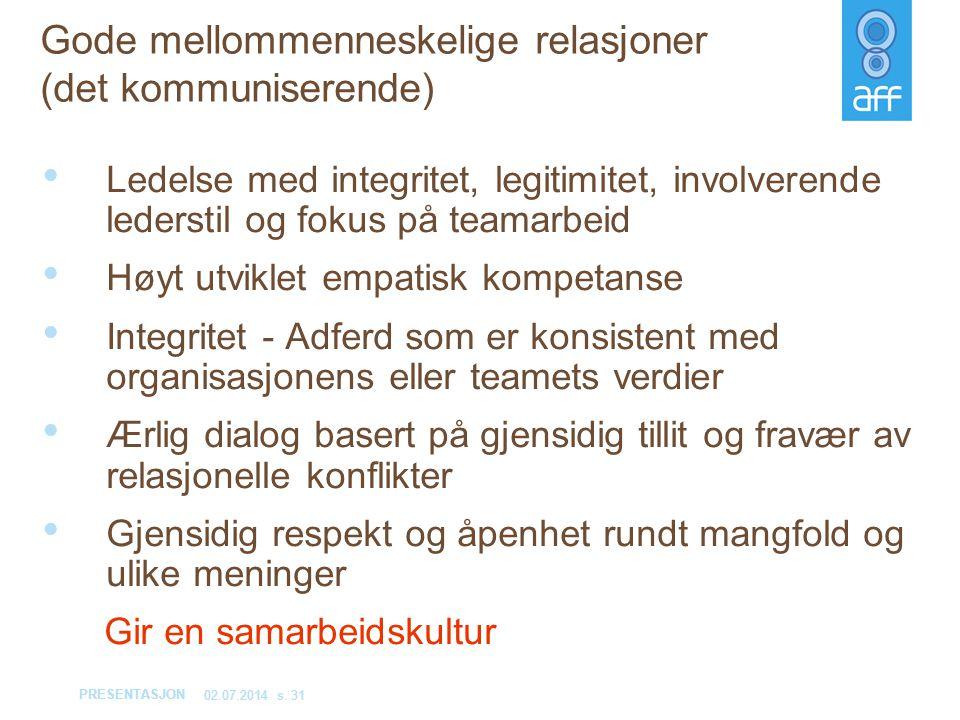 PRESENTASJON 02.07.2014s. 31 Gode mellommenneskelige relasjoner (det kommuniserende) • Ledelse med integritet, legitimitet, involverende lederstil og
