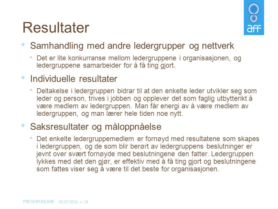 PRESENTASJON 02.07.2014s. 34 Resultater • Samhandling med andre ledergrupper og nettverk • Det er lite konkurranse mellom ledergruppene i organisasjon