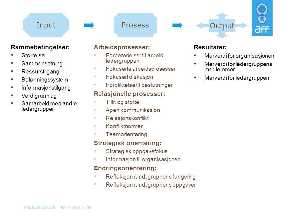PRESENTASJON 02.07.2014s. 38 Arbeidsprosesser: • Forberedelser til arbeid i ledergruppen • Fokuserte arbeidsprosesser • Fokusert diskusjon • Forplikte