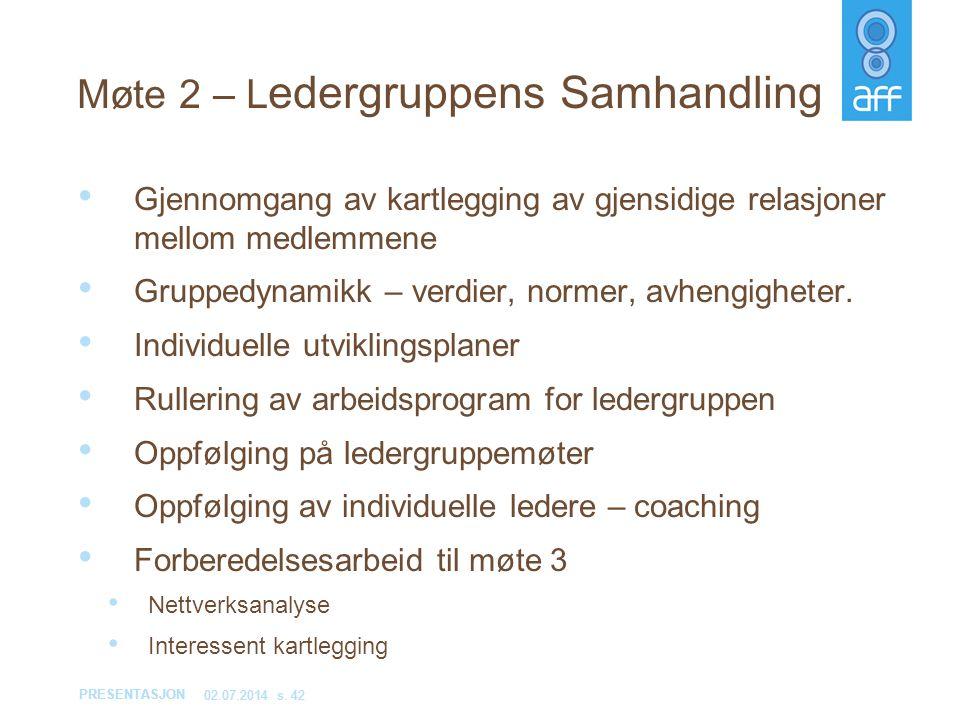 PRESENTASJON 02.07.2014s. 42 • Gjennomgang av kartlegging av gjensidige relasjoner mellom medlemmene • Gruppedynamikk – verdier, normer, avhengigheter