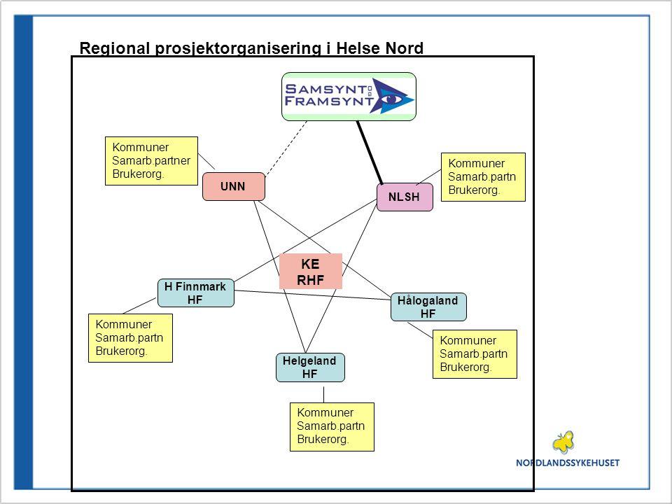 H Finnmark HF UNN NLSH Hålogaland HF Helgeland HF KE RHF Kommuner Samarb.partner Brukerorg.