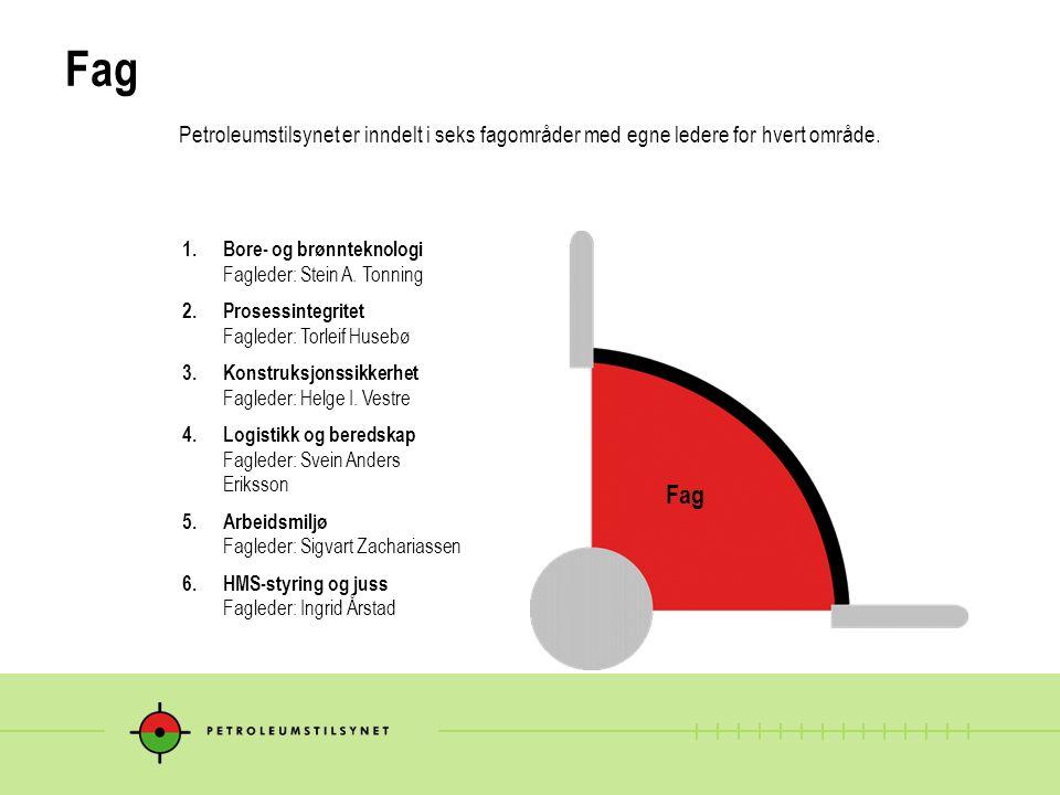 Fag 1.Bore- og brønnteknologi Fagleder: Stein A. Tonning 2.Prosessintegritet Fagleder: Torleif Husebø 3.Konstruksjonssikkerhet Fagleder: Helge I. Vest