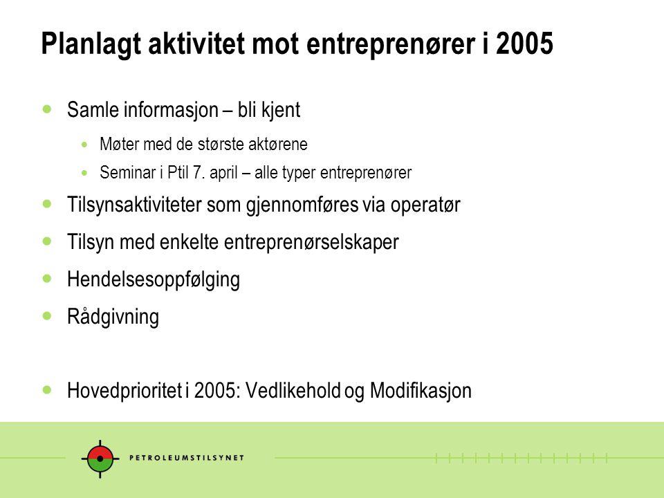 Planlagt aktivitet mot entreprenører i 2005  Samle informasjon – bli kjent  Møter med de største aktørene  Seminar i Ptil 7. april – alle typer ent