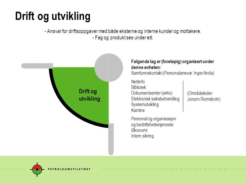 Fag 1.Bore- og brønnteknologi Fagleder: Stein A.