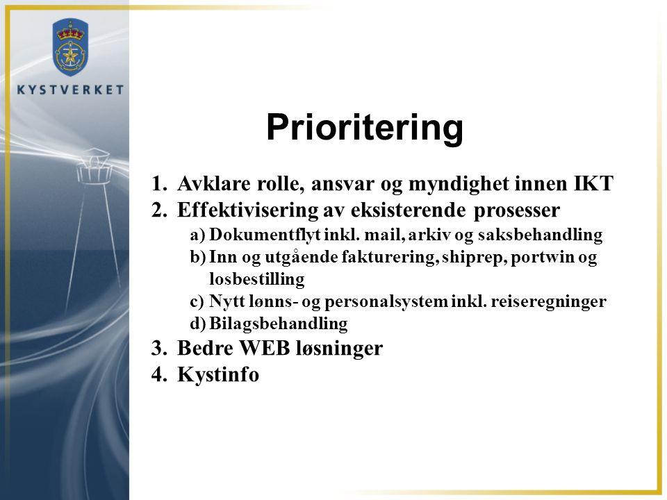 1.Avklare rolle, ansvar og myndighet innen IKT 2.Effektivisering av eksisterende prosesser a)Dokumentflyt inkl. mail, arkiv og saksbehandling b)Inn og