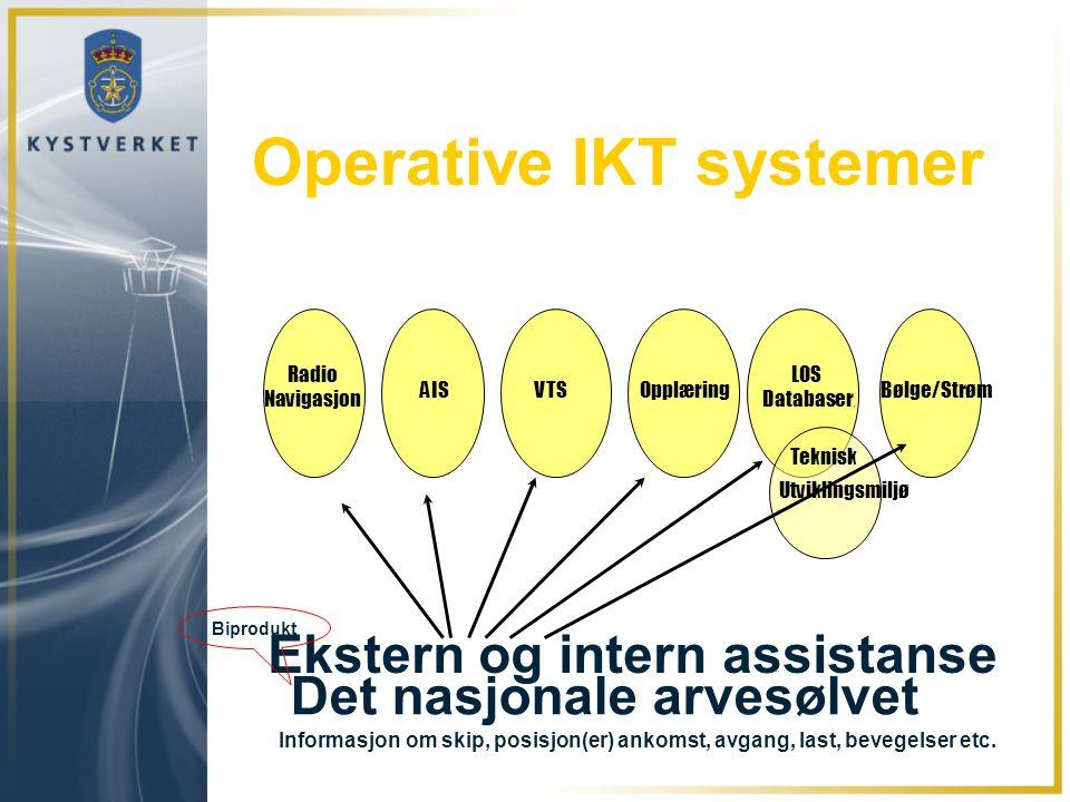 Operative IKT systemer Radio Navigasjon AISVTS Opplæring LOS Databaser, Bølge/Strøm Teknisk Utviklingsmiljø Ekstern og intern assistanse Det nasjonale