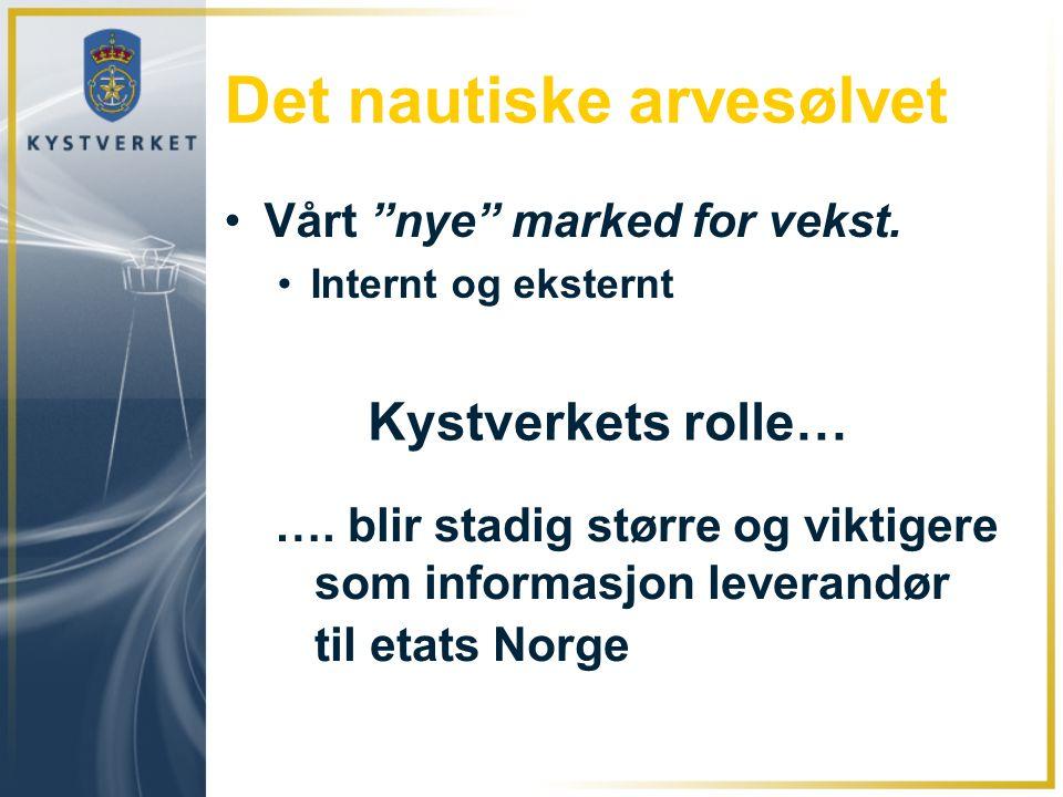 """Det nautiske arvesølvet •Vårt """"nye"""" marked for vekst. •Internt og eksternt …. blir stadig større og viktigere som informasjon leverandør til etats Nor"""
