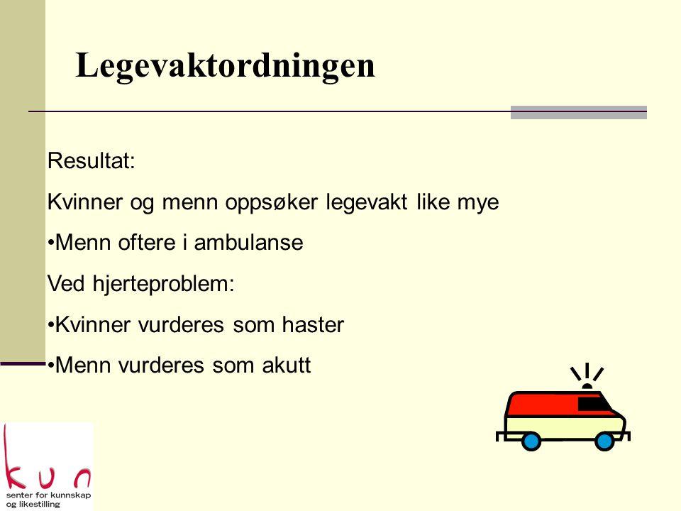Legevaktordningen Resultat: Kvinner og menn oppsøker legevakt like mye •Menn oftere i ambulanse Ved hjerteproblem: •Kvinner vurderes som haster •Menn vurderes som akutt