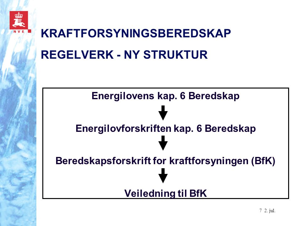 7 2.jul. KRAFTFORSYNINGSBEREDSKAP REGELVERK - NY STRUKTUR Energilovens kap.
