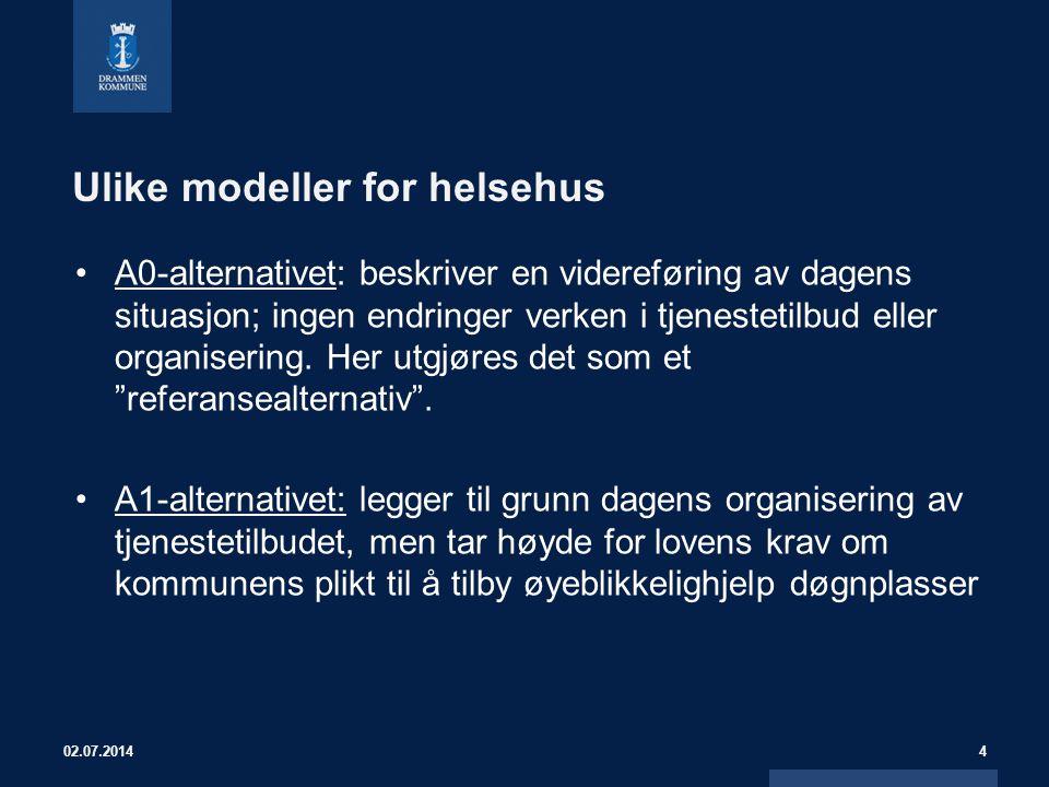Ulike modeller for helsehus (forts) •A2-alternativet: beskriver et helsehus hvor det i tillegg til dagens tilbud, de lovpålagte tjenestene også gis tilbud i læring og mestring samt en styrket rehabiliteringstjeneste.