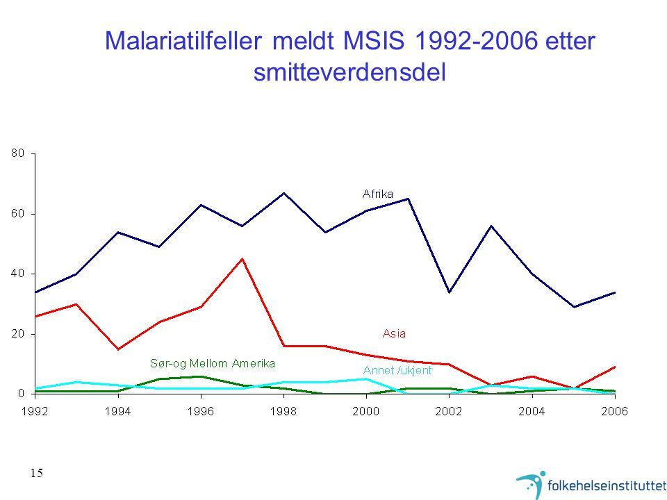 15 Malariatilfeller meldt MSIS 1992-2006 etter smitteverdensdel