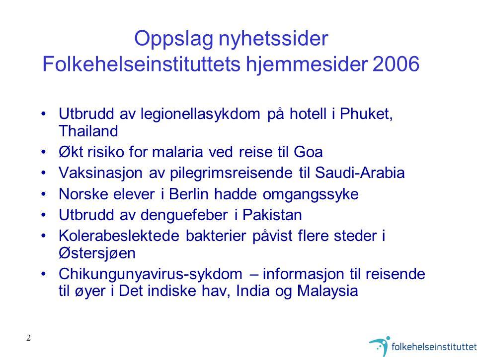 2 Oppslag nyhetssider Folkehelseinstituttets hjemmesider 2006 •Utbrudd av legionellasykdom på hotell i Phuket, Thailand •Økt risiko for malaria ved re