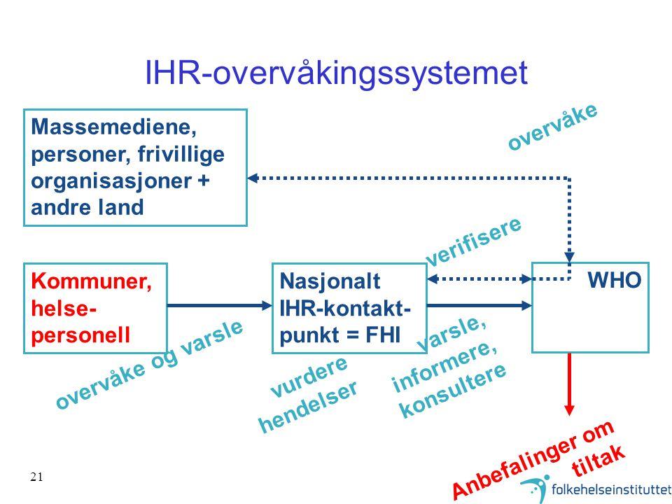 21 IHR-overvåkingssystemet Nasjonalt IHR-kontakt- punkt = FHI WHO Kommuner, helse- personell Massemediene, personer, frivillige organisasjoner + andre