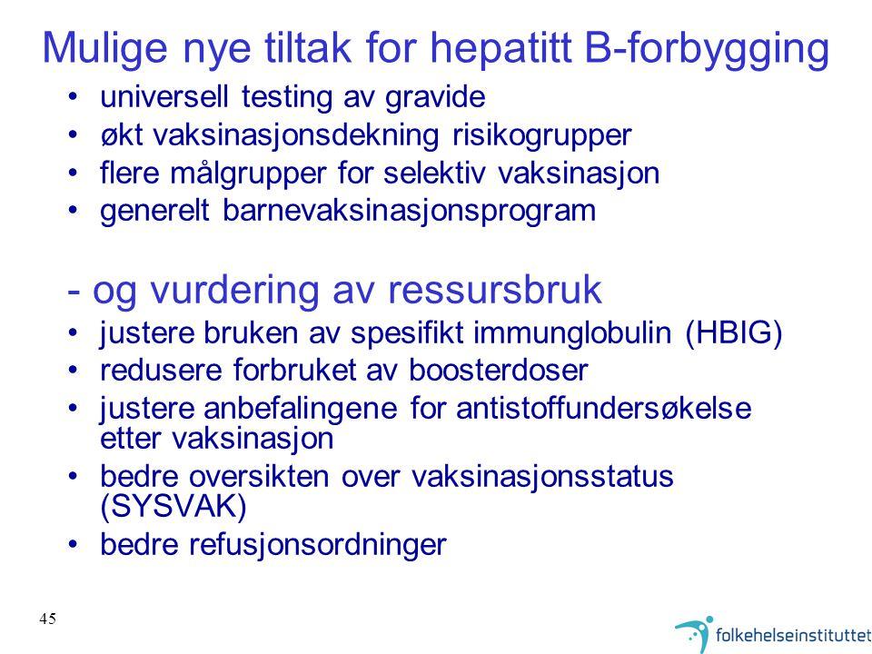 45 Mulige nye tiltak for hepatitt B-forbygging •universell testing av gravide •økt vaksinasjonsdekning risikogrupper •flere målgrupper for selektiv va