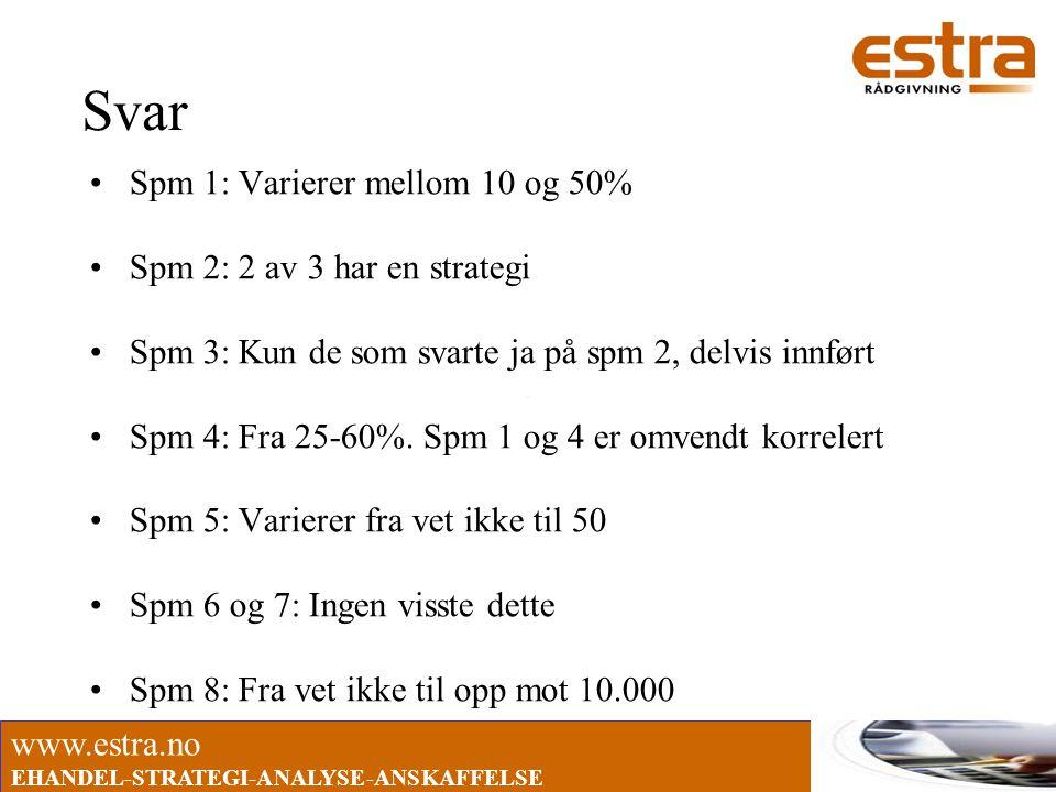 www.estra.no EHANDEL-STRATEGI-ANALYSE-ANSKAFFELSE Svar •Spm 1: Varierer mellom 10 og 50% •Spm 2: 2 av 3 har en strategi •Spm 3: Kun de som svarte ja p
